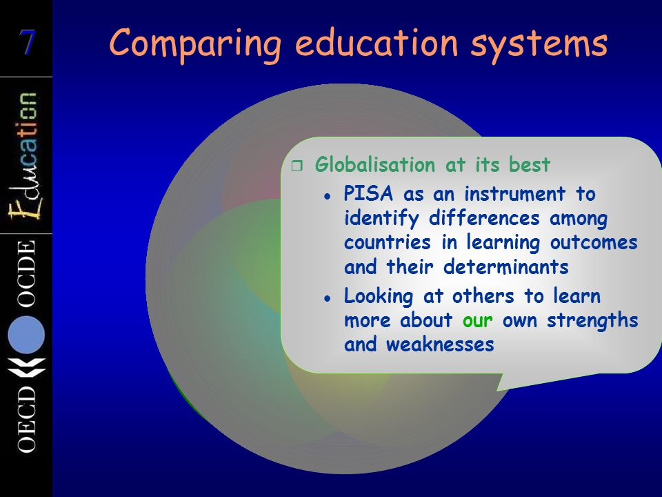 Comparing education systems r Globalisation at its best PISA as an instrument to identify differences among countries in learning outcomes and their determinants Looking at others to learn more about our own strengths and weaknesses