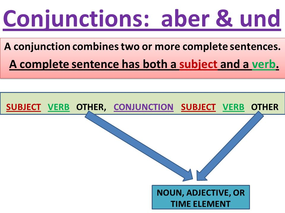 Conjunctions: aber & und A conjunction combines two or more complete sentences.