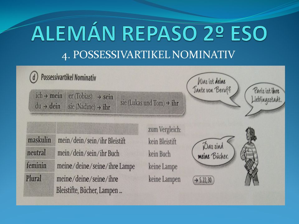 4. POSSESSIVARTIKEL NOMINATIV