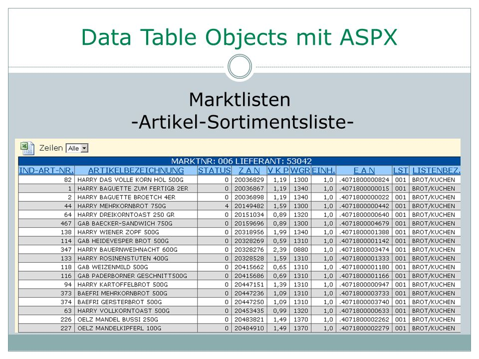 Data Table Objects mit ASPX Marktlisten -Artikel-Sortimentsliste- Befüllen eines vorformatierten Excel-Blatts