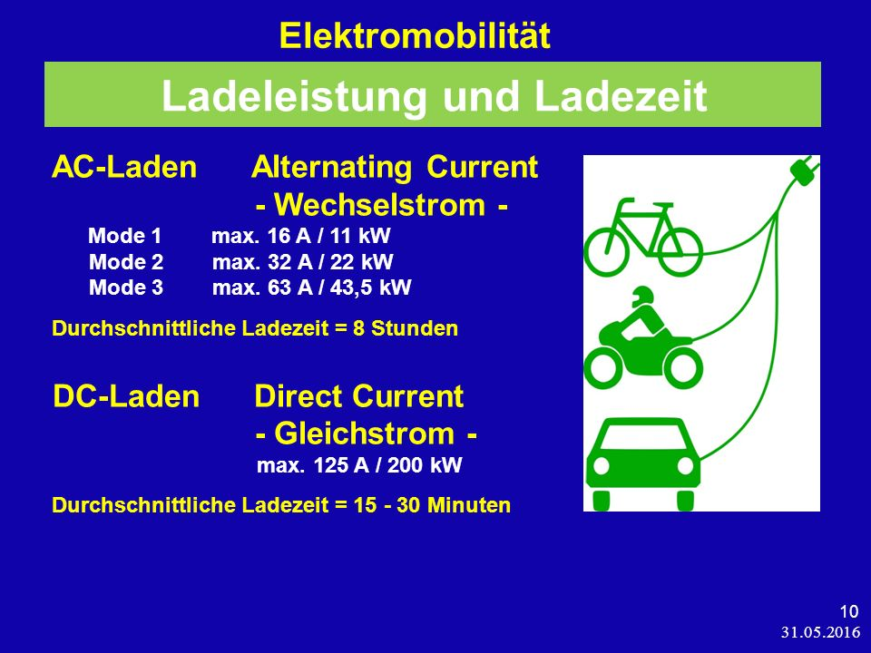 31.05.2016 10 Elektromobilität AC-Laden Alternating Current - Wechselstrom - Mode 1 max.
