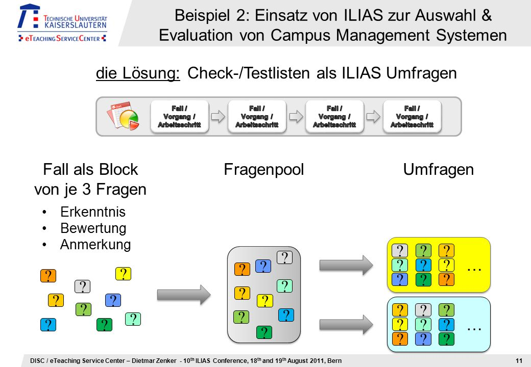 DISC / eTeaching Service Center – Dietmar Zenker - 10 th ILIAS Conference, 18 th and 19 th August 2011, Bern Beispiel 2: Einsatz von ILIAS zur Auswahl & Evaluation von Campus Management Systemen 11 Erkenntnis Bewertung Anmerkung .