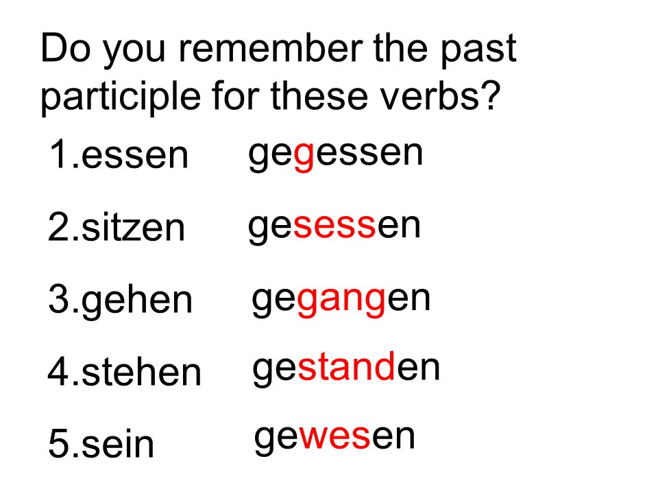 Do you remember the past participle for these verbs.