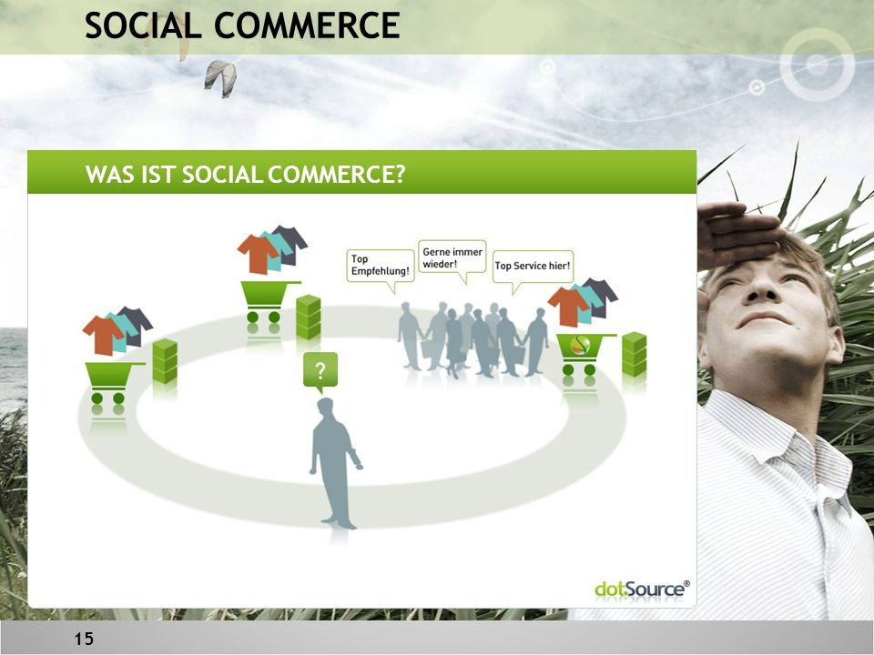 15 WAS IST SOCIAL COMMERCE SOCIAL COMMERCE