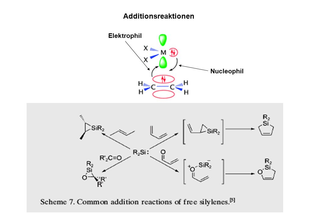 Additionsreaktionen Elektrophil Nucleophil