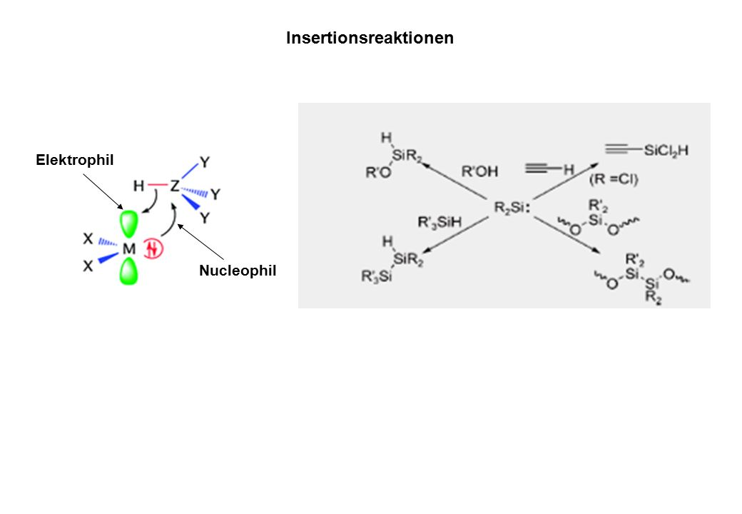 Insertionsreaktionen Elektrophil Nucleophil