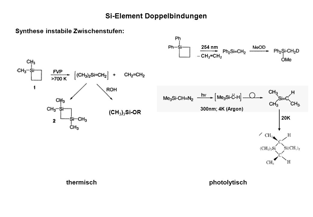 20K 300nm; 4K (Argon) Si-Element Doppelbindungen Synthese instabile Zwischenstufen: (CH 3 ) 3 Si-OR thermisch 254 nm  CH 2 =CH 2 photolytisch