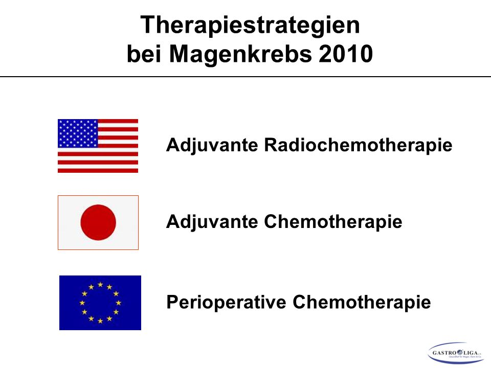 Therapiestrategien bei Magenkrebs 2010 Adjuvante Radiochemotherapie Adjuvante Chemotherapie Perioperative Chemotherapie