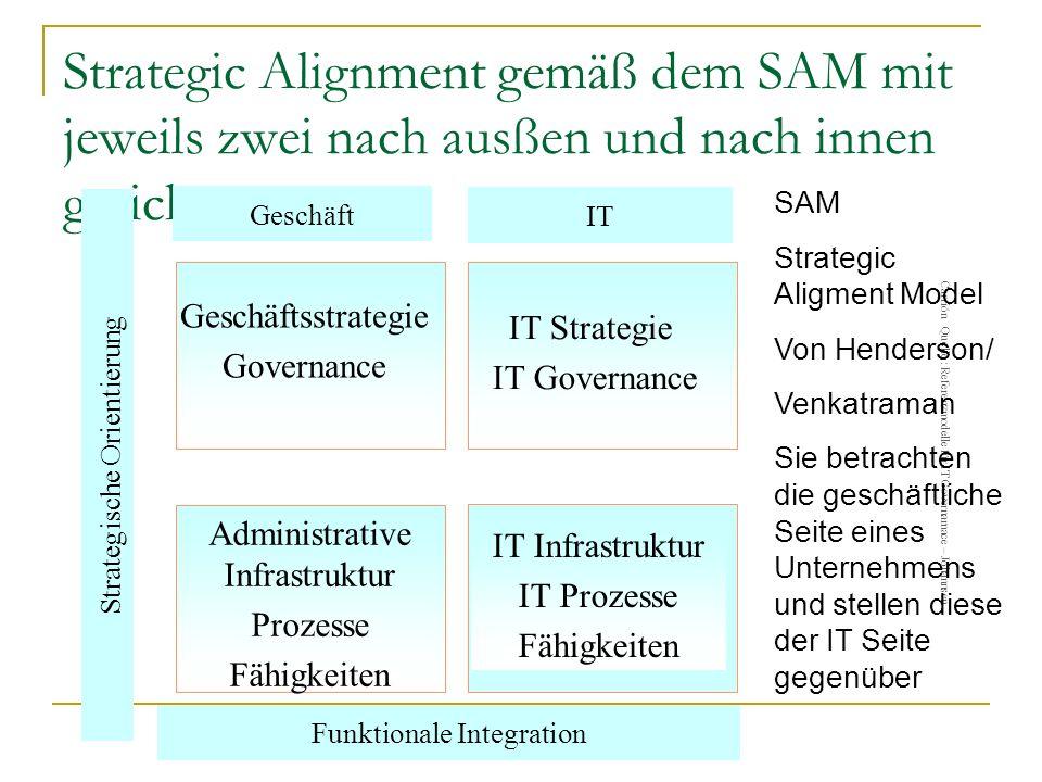 COBIT. Strategic Alignment gemäß dem SAM mit jeweils zwei nach ...