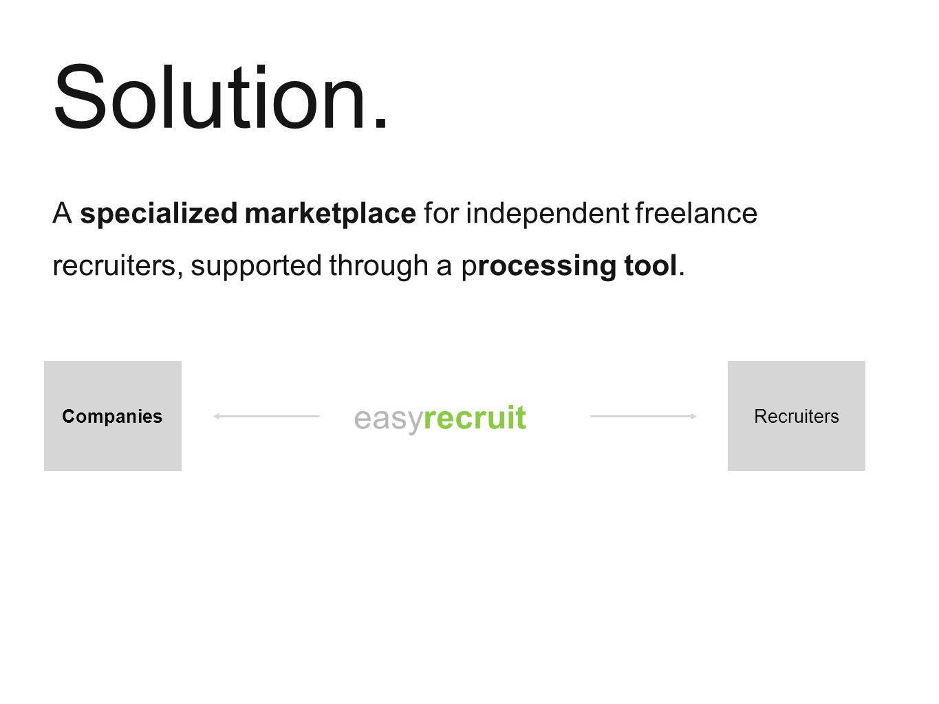 easyrecruit CompaniesRecruiters A specialized marketplace for independent freelance recruiters, supported through a processing tool.