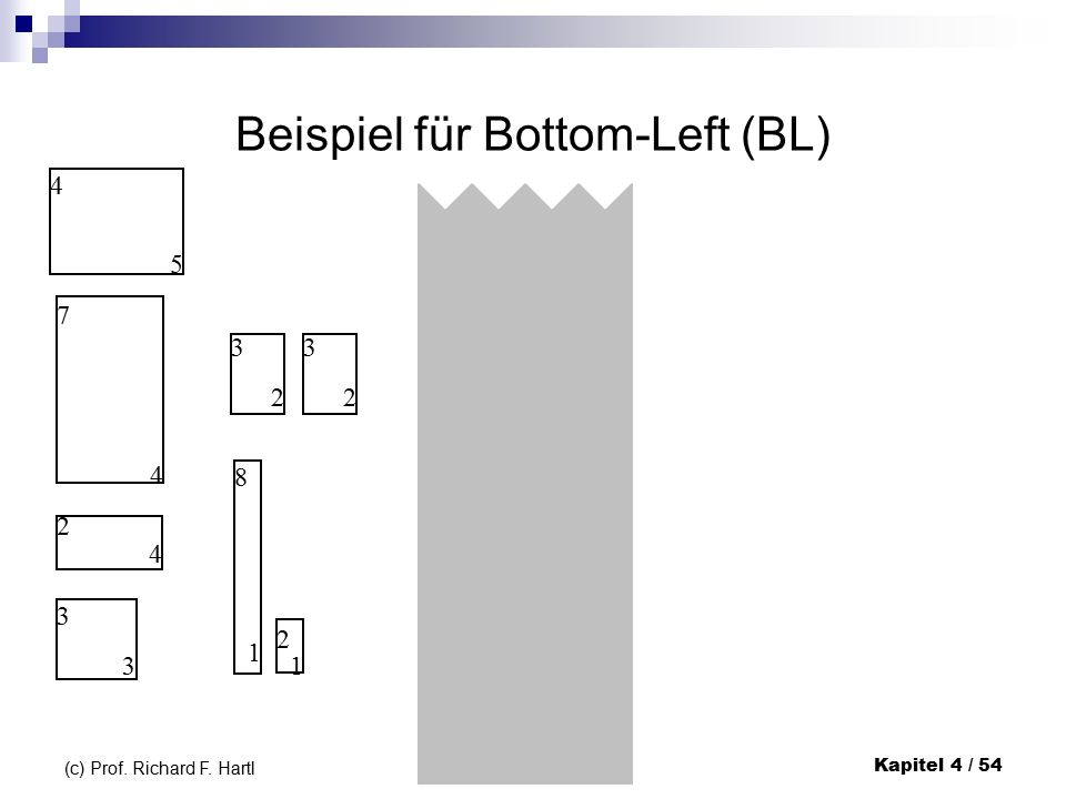 Beispiel für Bottom-Left (BL) Transportlogistik Kapitel 4 / 54 (c) Prof.