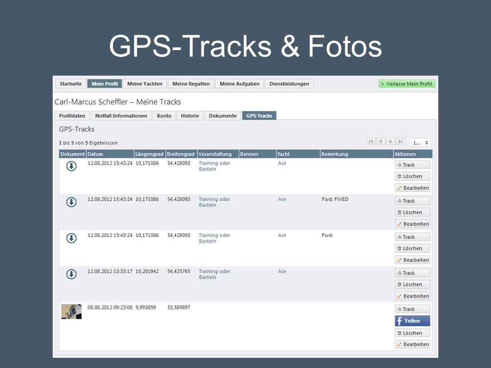 GPS-Tracks & Fotos