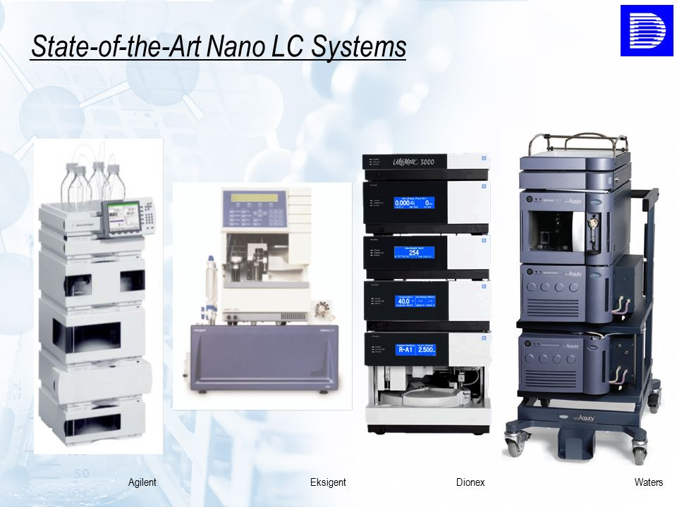 Eksigent Waters Dionex Agilent State-of-the-Art Nano LC Systems