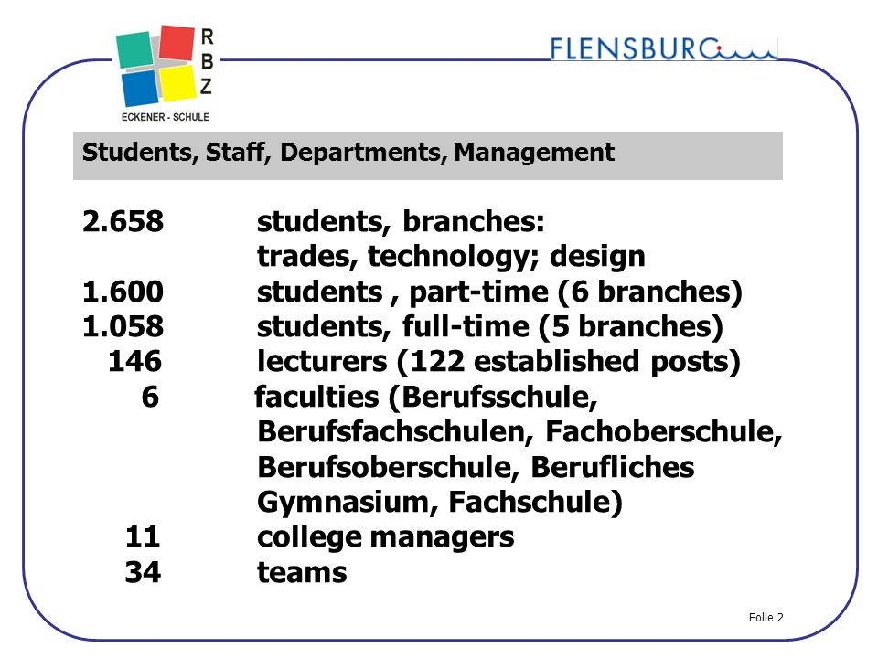 2 2.658students, branches: trades, technology; design 1.600students, part-time (6 branches) 1.058students, full-time (5 branches) 146lecturers (122 established posts) 6 faculties (Berufsschule, Berufsfachschulen, Fachoberschule, Berufsoberschule, Berufliches Gymnasium, Fachschule) 11 college managers 34 teams Students, Staff, Departments, Management Folie 2