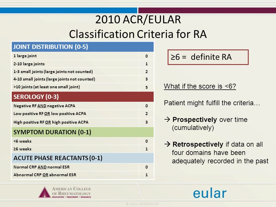 2010 ACR/EULAR Classification Criteria for RA JOINT DISTRIBUTION (0-5) 1 large joint 0 2-10 large joints1 1-3 small joints (large joints not counted)2 4-10 small joints (large joints not counted)3 >10 joints (at least one small joint) 5 SEROLOGY (0-3) Negative RF AND negative ACPA0 Low positive RF OR low positive ACPA2 High positive RF OR high positive ACPA3 SYMPTOM DURATION (0-1) <6 weeks0 ≥6 weeks1 ACUTE PHASE REACTANTS (0-1) Normal CRP AND normal ESR0 Abnormal CRP OR abnormal ESR1 ≥6 = definite RA What if the score is <6.