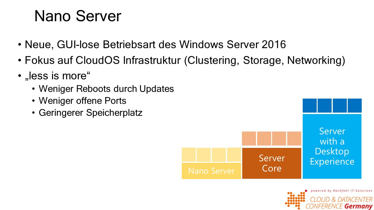 "Nano Server Neue, GUI-lose Betriebsart des Windows Server 2016 Fokus auf CloudOS Infrastruktur (Clustering, Storage, Networking) ""less is more Weniger Reboots durch Updates Weniger offene Ports Geringerer Speicherplatz"