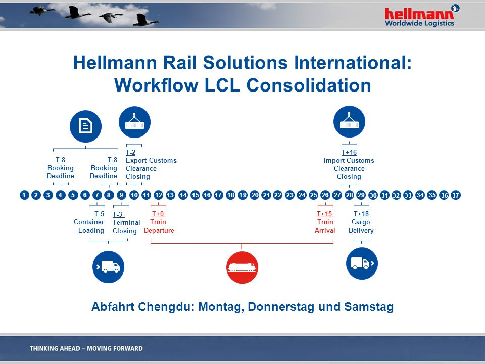Hellmann Rail Solutions International: Workflow LCL Consolidation 123 4 5678 9101112131415161718 19 20212223 24 25 262728 29 30313233 34 35 3637 T-8 Booking Deadline T-8 Booking Deadline T-2 Export Customs Clearance Closing T+16 Import Customs Clearance Closing T-5 Container Loading T-3 Terminal Closing Abfahrt Chengdu: Montag, Donnerstag und Samstag T+0 Train Departure T+15 Train Arrival T+18 Cargo Delivery