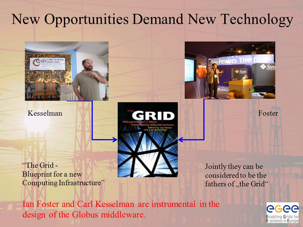 "The Grid - Blueprint for a new Computing Infrastructure Jointly they can be considered to be the fathers of ""the Grid KesselmanFoster New Opportunities Demand New Technology Ian Foster and Carl Kesselman are instrumental in the design of the Globus middleware."