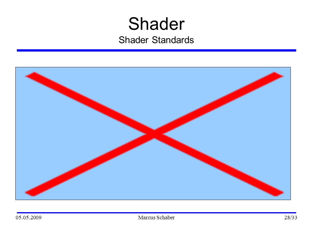 05.05.2009Marcus Schaber 28 /33 Shader Shader Standards