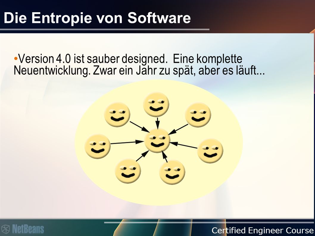 Certified Engineer Course Die Entropie von Software Version 4.0 ist sauber designed.