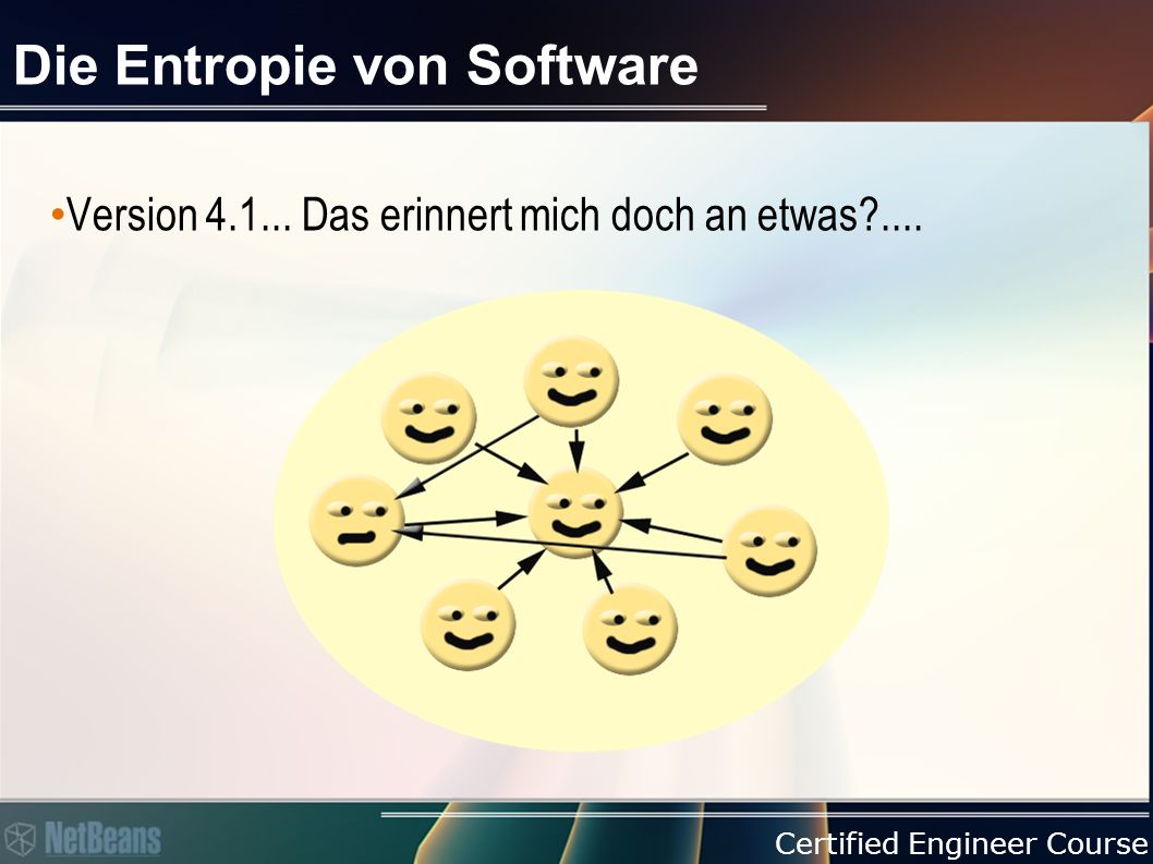 Certified Engineer Course Die Entropie von Software Version 4.1...