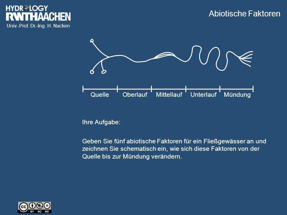 Univ.-Prof. Dr.-Ing. H. Nacken Vorlesung Wasserwirtschaft ...