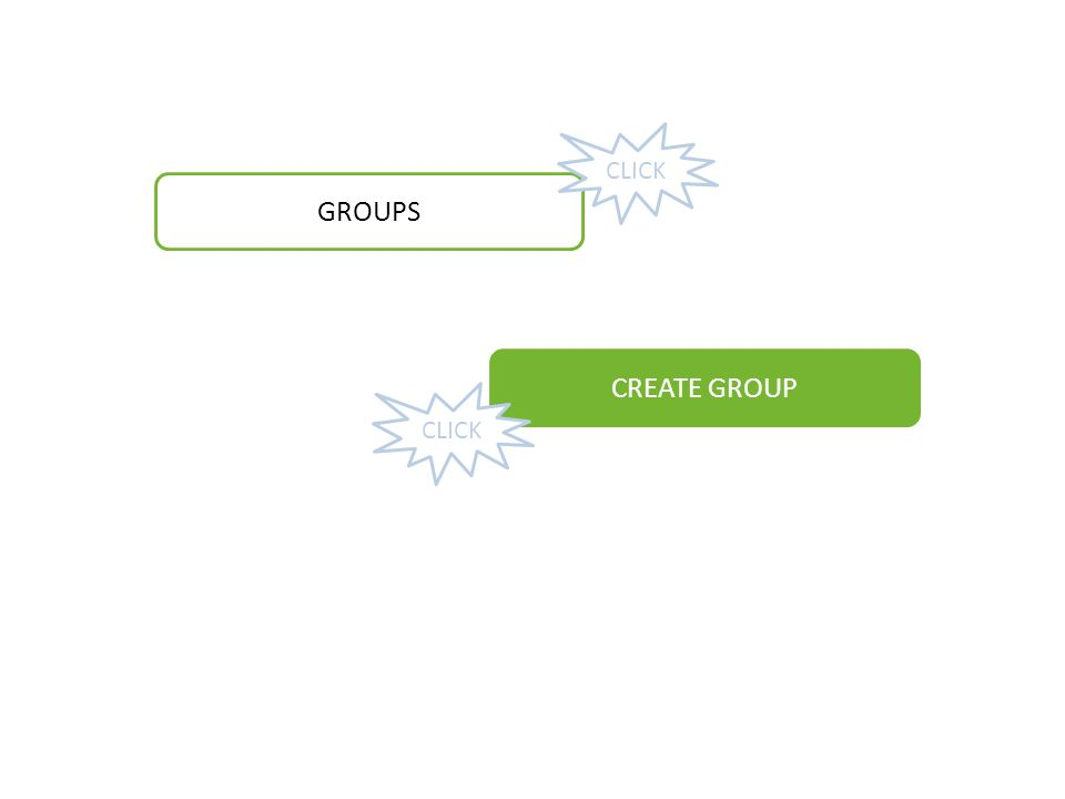 GROUPS CREATE GROUP CLICK