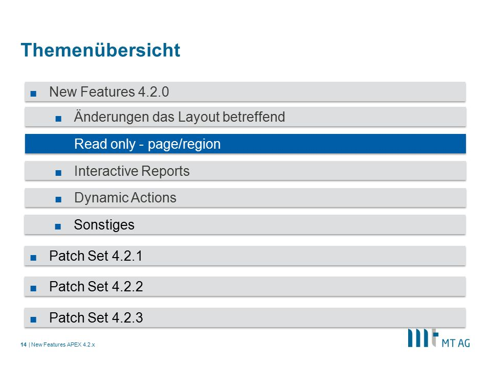 | Themenübersicht New Features APEX 4.2.x14 ■ New Features 4.2.0 ■ Änderungen das Layout betreffend ■ Read only - page/region ■ Interactive Reports ■ Dynamic Actions ■ Sonstiges ■ Patch Set 4.2.1 ■ Patch Set 4.2.2 ■ Patch Set 4.2.3
