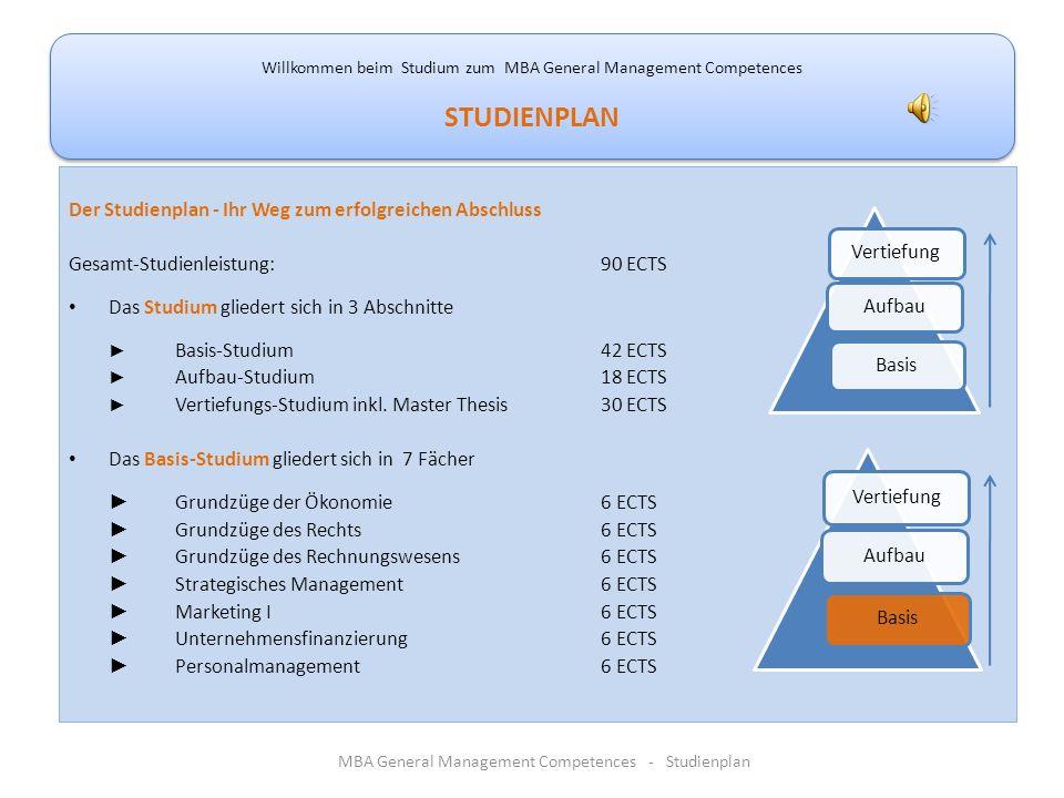 Willkommen beim Studium zum MBA General Management Competences ...