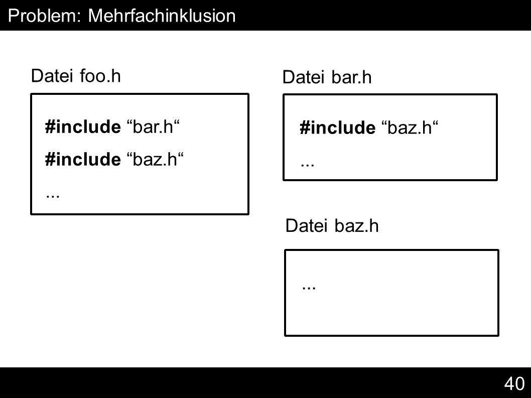 40 #include bar.h #include baz.h ... Problem: Mehrfachinklusion Datei foo.h #include baz.h ...