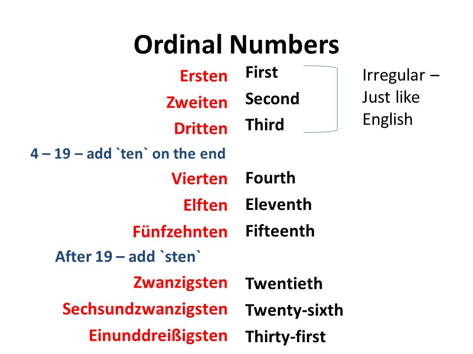 Ordinal Numbers Ersten Zweiten Dritten 4 – 19 – add `ten` on the end Vierten Elften Fünfzehnten After 19 – add `sten` Zwanzigsten Sechsundzwanzigsten Einunddreißigsten First Second Third Fourth Eleventh Fifteenth Twentieth Twenty-sixth Thirty-first Irregular – Just like English
