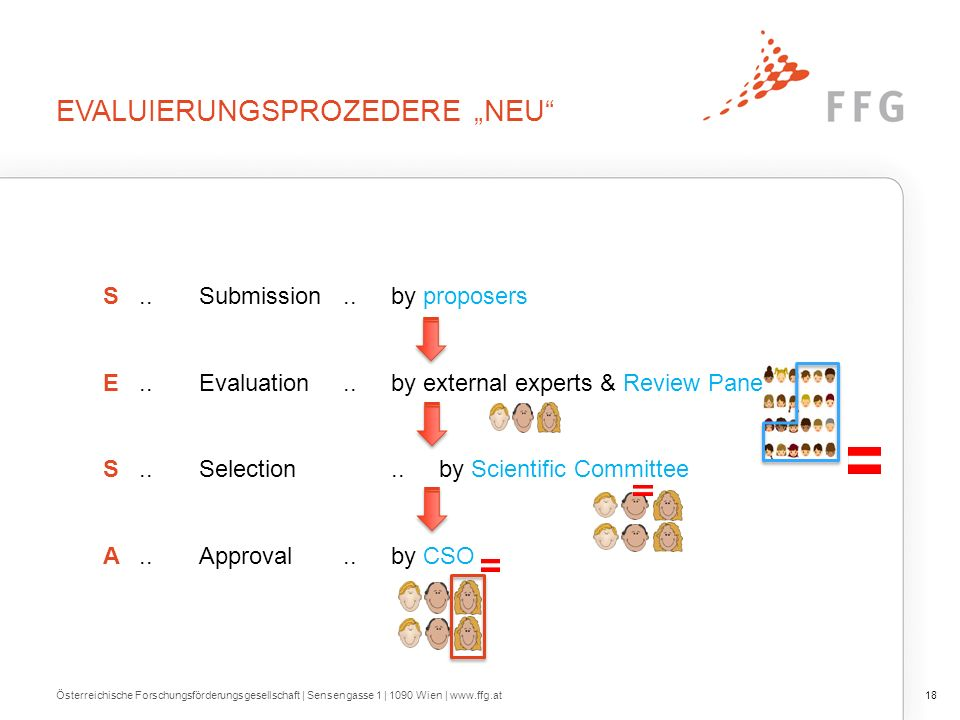 "EVALUIERUNGSPROZEDERE ""NEU S..Submission..by proposers E.."