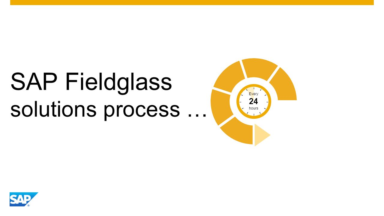 SAP Fieldglass solutions process … Every 24 hours