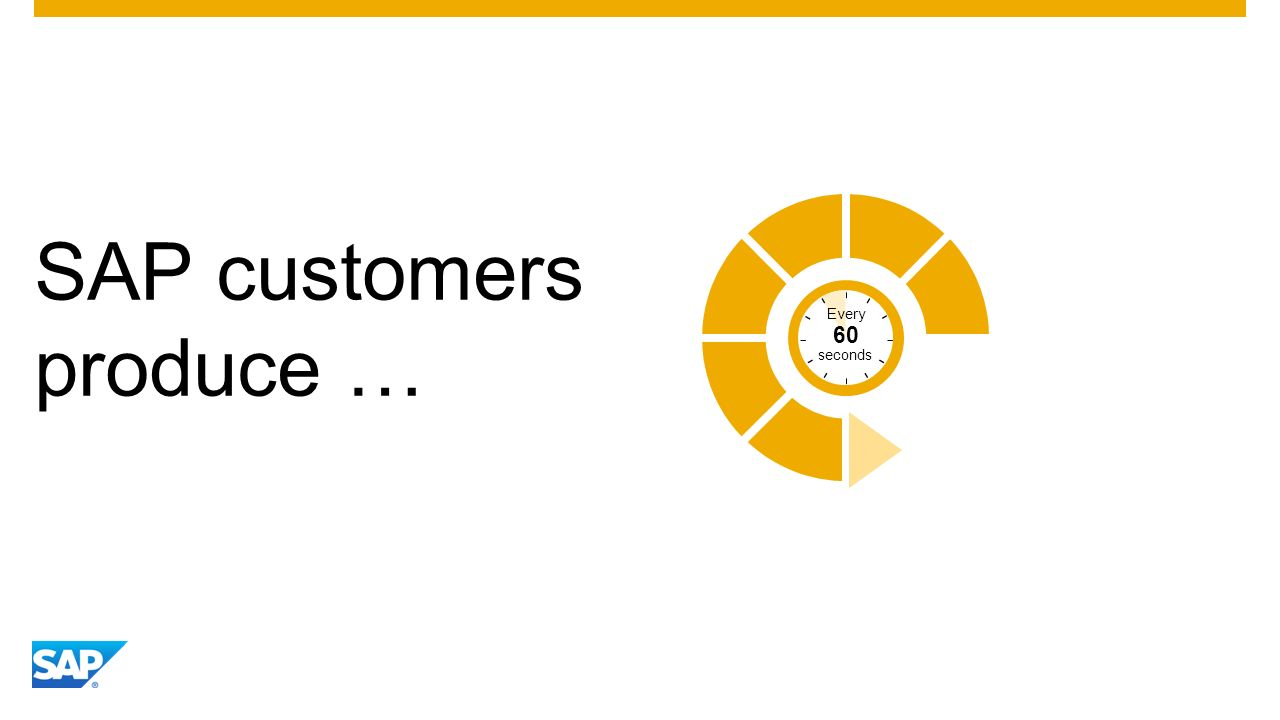 SAP customers produce … Every seconds 60