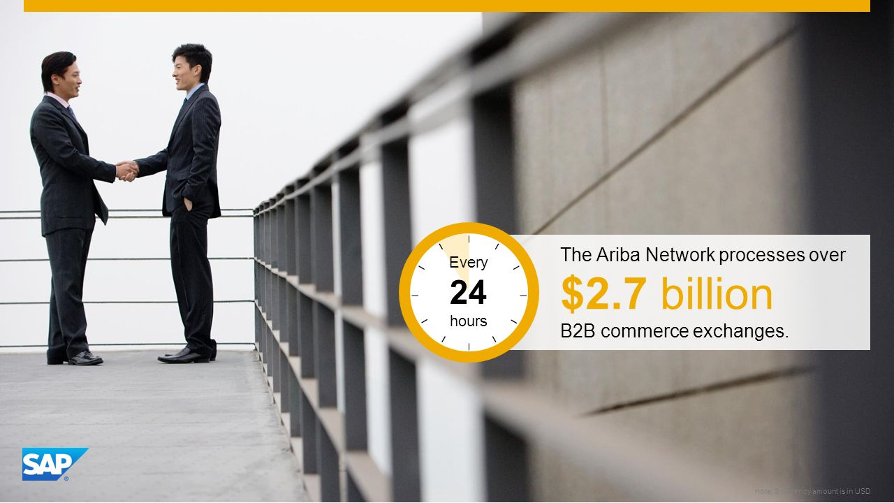 SAP Image ID # 275705 The Ariba Network processes over $2.7 billion B2B commerce exchanges.