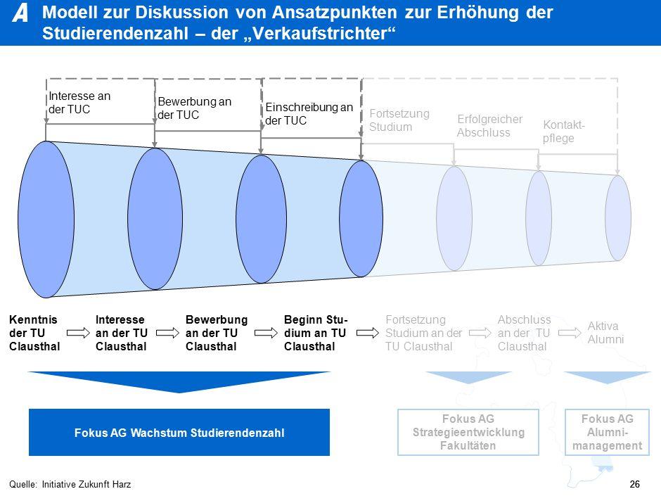 gesundheit wirtschaftsfreundliche regiontu clausthal 27 26 fortsetzung - Tu Clausthal Bewerbung