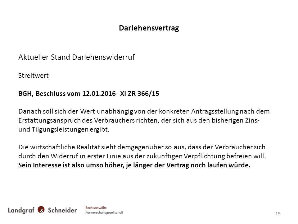 5 Frankfurter Anwaltsforum 8 April 2016 Aktuelles Bankrecht Beate