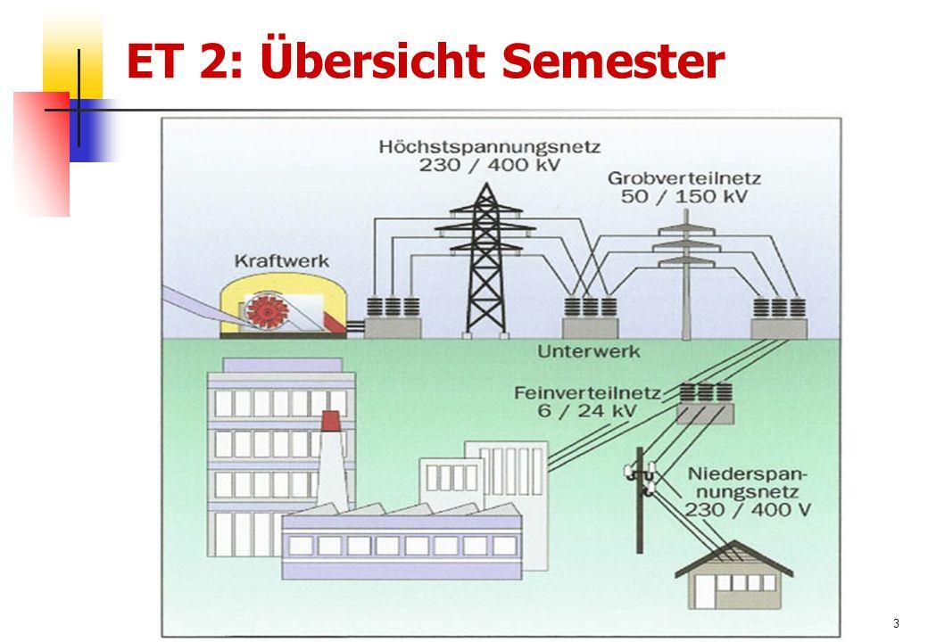 1 Elektrotechnik / Elektronik 2. 2 ET 2: Übersicht Semester  8 ...