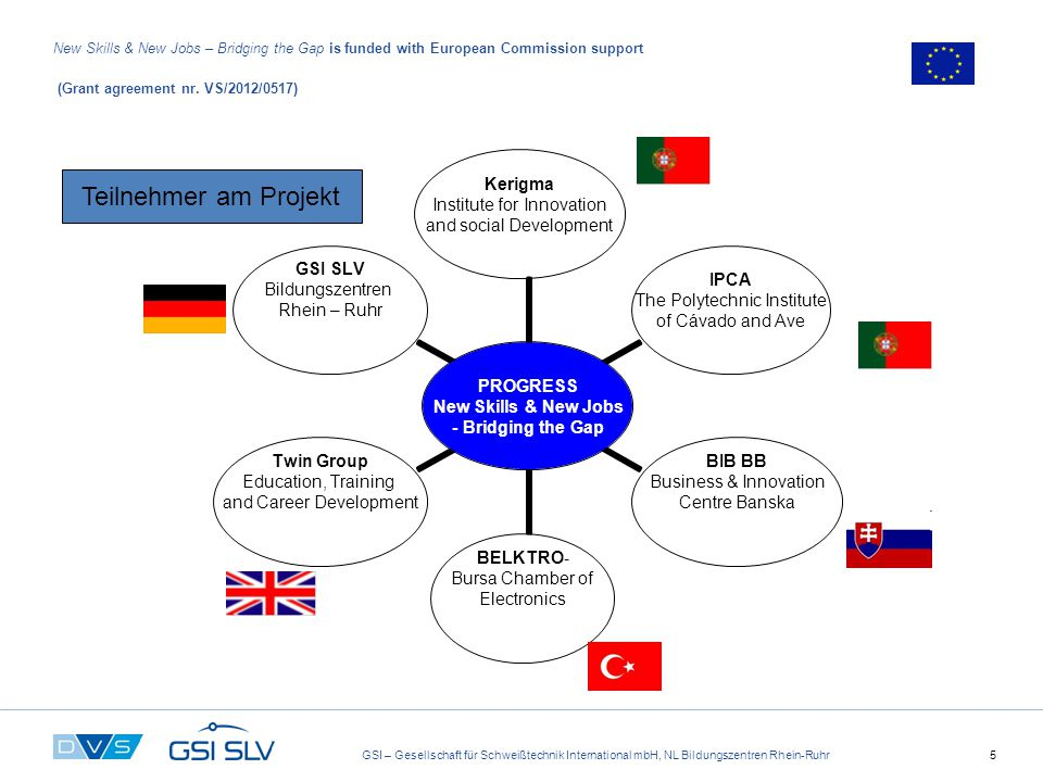 GSI – Gesellschaft für Schweißtechnik International mbH, NL Bildungszentren Rhein-Ruhr5 New Skills & New Jobs – Bridging the Gap is funded with European Commission support (Grant agreement nr.