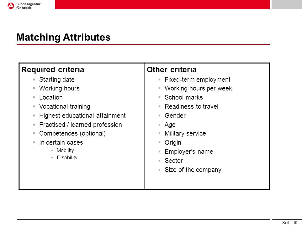 Seite 10 Matching Attributes Required criteria  Starting date  Working hours  Location  Vocational training  Highest educational attainment  Practised / learned profession  Competences (optional)  In certain cases  Mobility  Disability Other criteria  Fixed-term employment  Working hours per week  School marks  Readiness to travel  Gender  Age  Military service  Origin  Employer's name  Sector  Size of the company