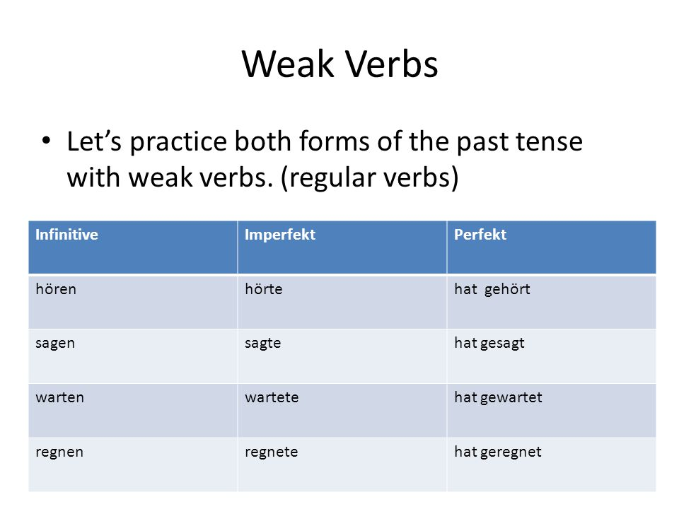 Weak Verbs Let's practice both forms of the past tense with weak verbs.