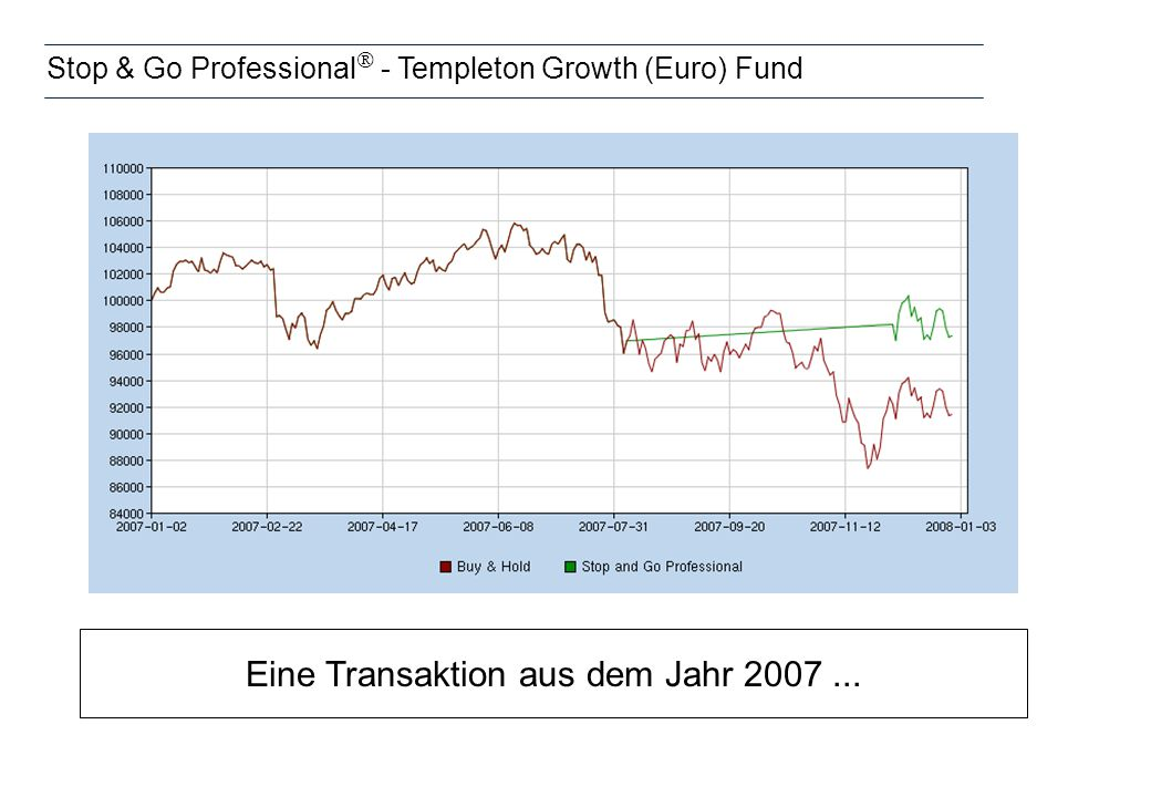 Stop & Go Professional  - Templeton Growth (Euro) Fund Eine Transaktion aus dem Jahr 2007...