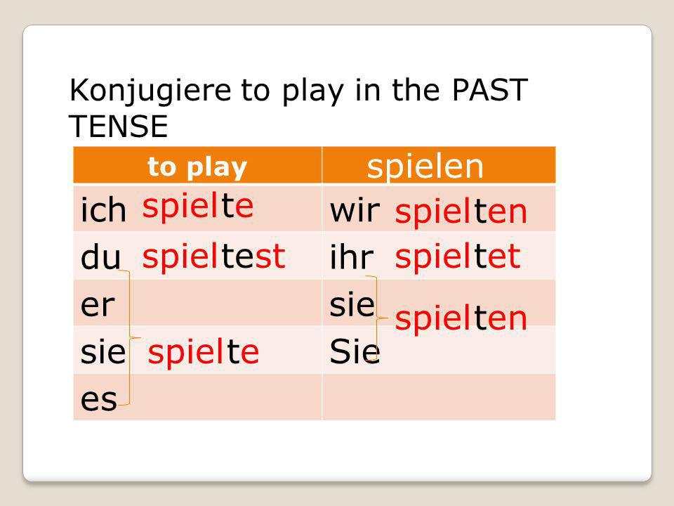 Konjugiere to play in the PAST TENSE to play ichwir duihr ersie Sie es spiel spielen te test te ten tet ten