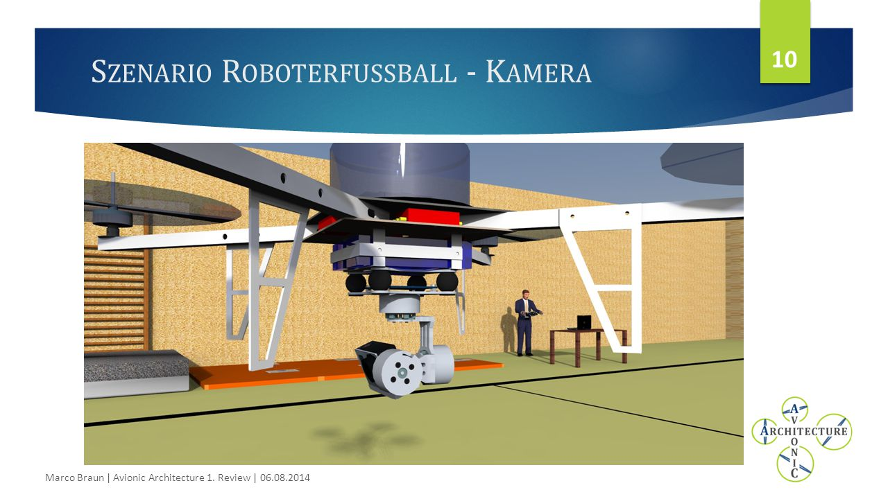 S ZENARIO R OBOTERFUSSBALL - K AMERA 10 Marco Braun | Avionic Architecture 1. Review | 06.08.2014