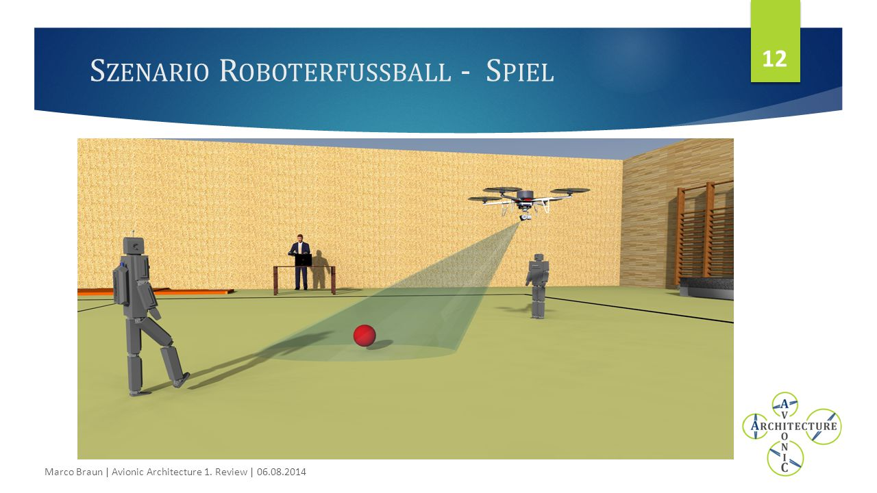 S ZENARIO R OBOTERFUSSBALL - S PIEL 12 Marco Braun | Avionic Architecture 1. Review | 06.08.2014